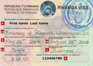 Travel requirements to Rwanda